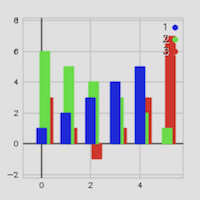 cvplot Icon