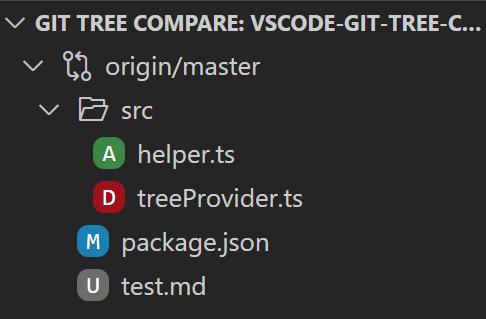 Screenshot of Git Tree Compare view