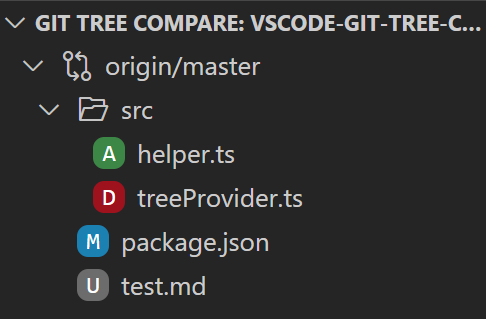Screenshot of Git Tree Compare view