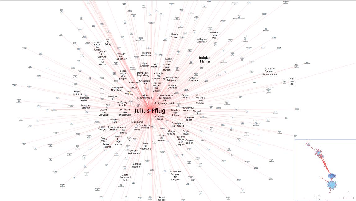 1500-1650 Close Network