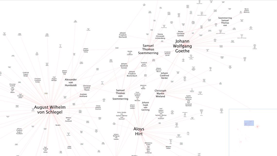 1650-1800 Close Network