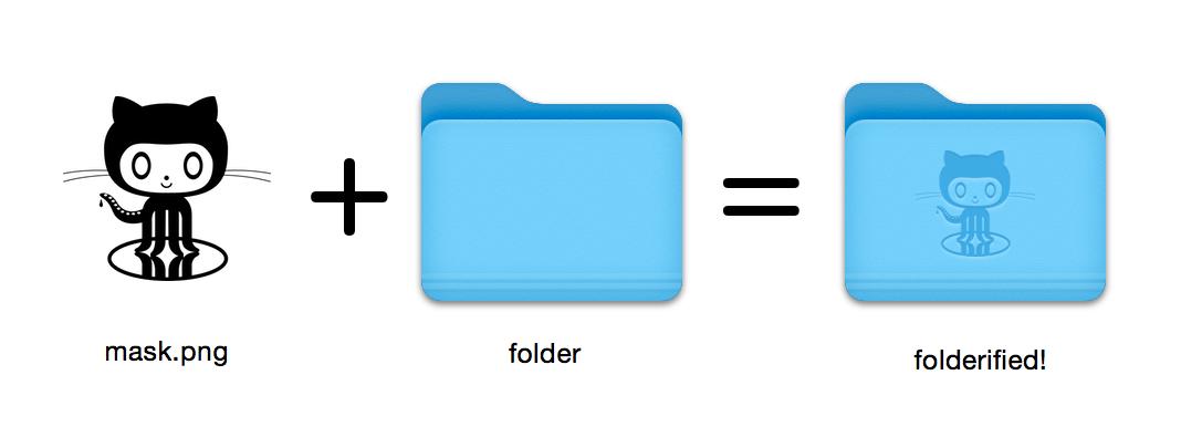 mask.png + folder = folderified!