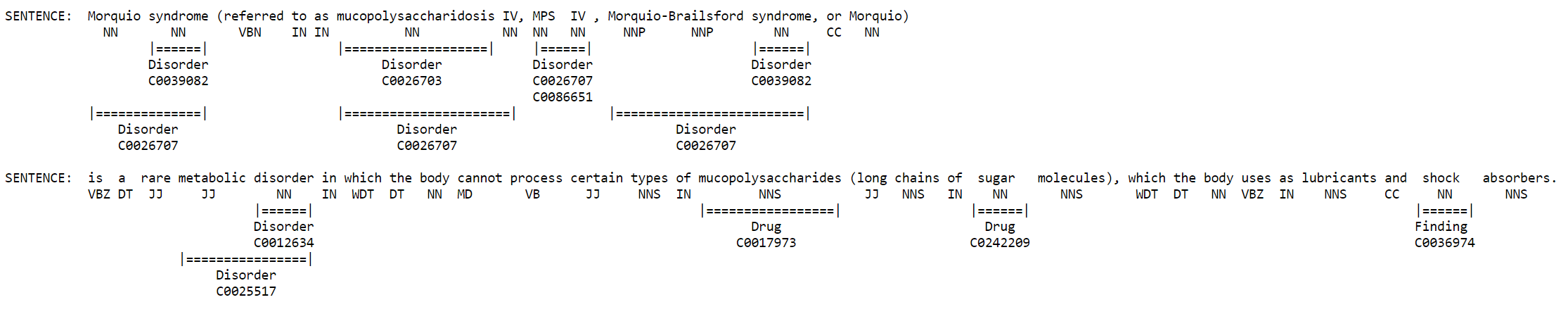 Medical NER Example using cTAKES