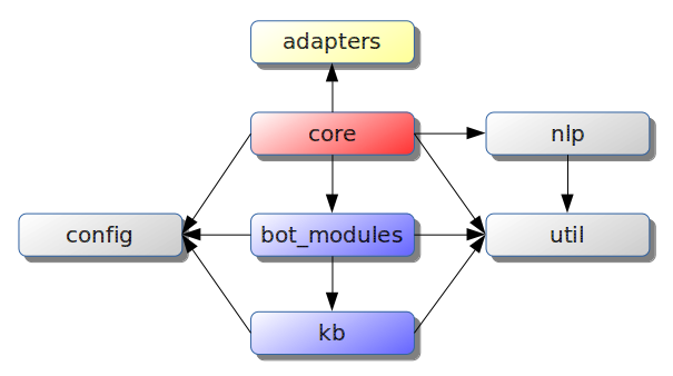 block_diagram