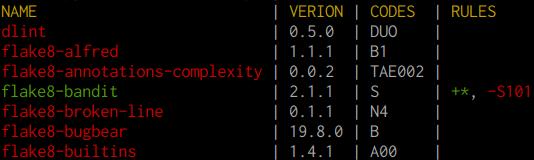 plugins command output