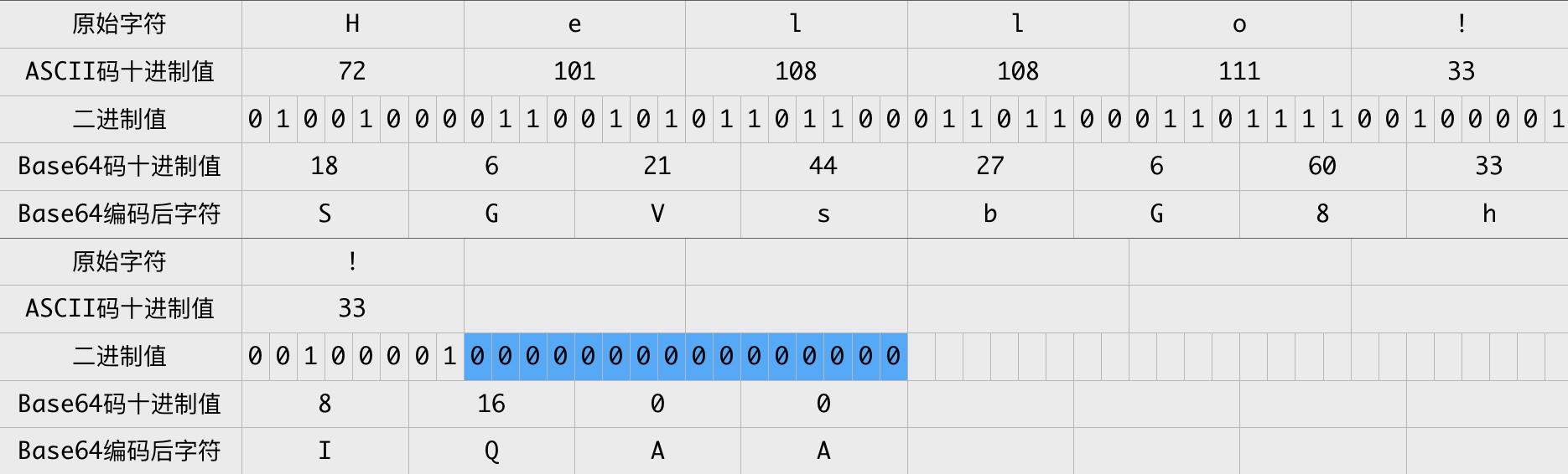 Base64-example