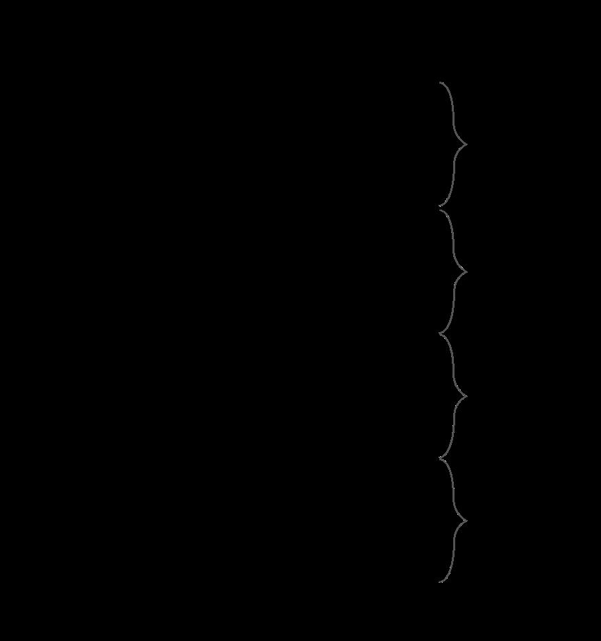 visualization chain rule