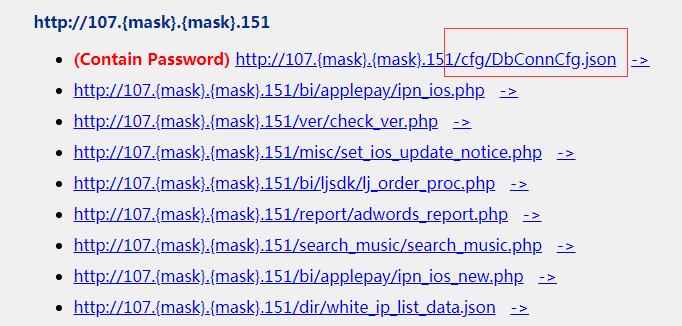 contain_password