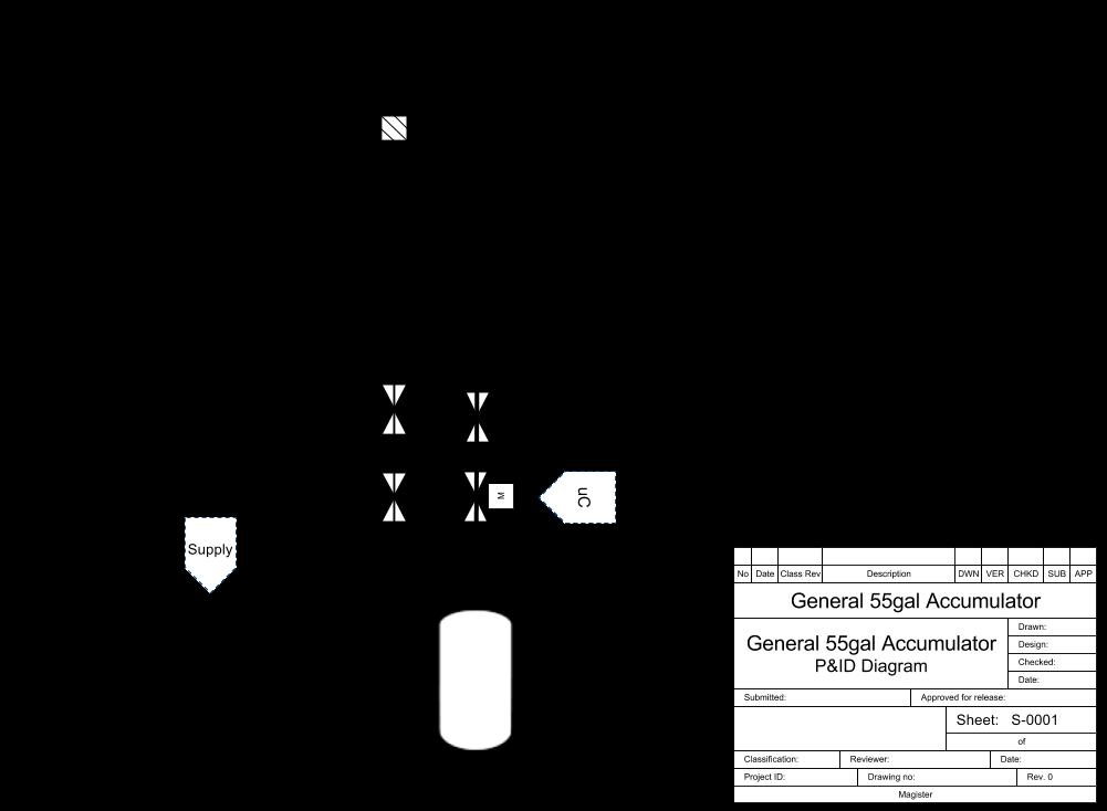 Flame Effect Block Diagram