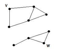 200px-UnzusammenhängenderGraphZweiKomponenten