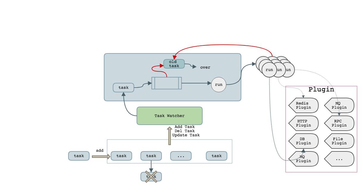 脚本框架.png