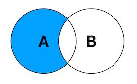 left-join-excluding-inner-join