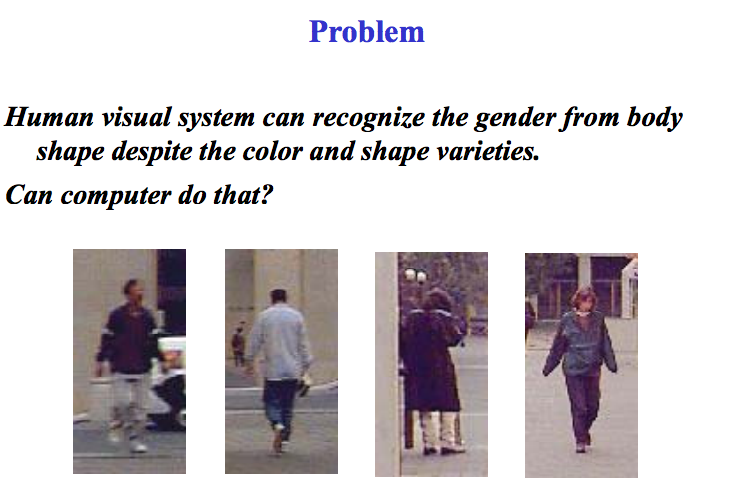 Gender from body problem