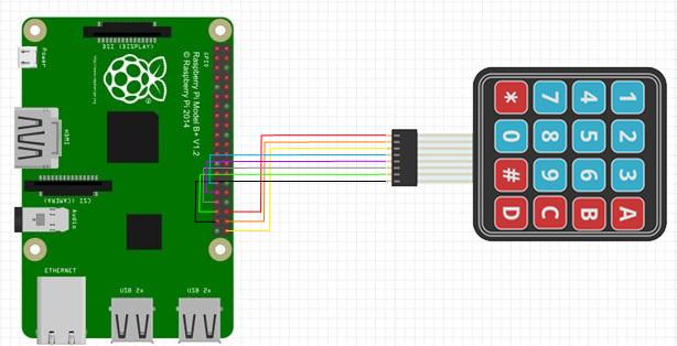 Github  Pikeypad  How To Use A 4x4 Matrix Keypad With A Raspberry Pi