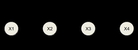 fuse graph