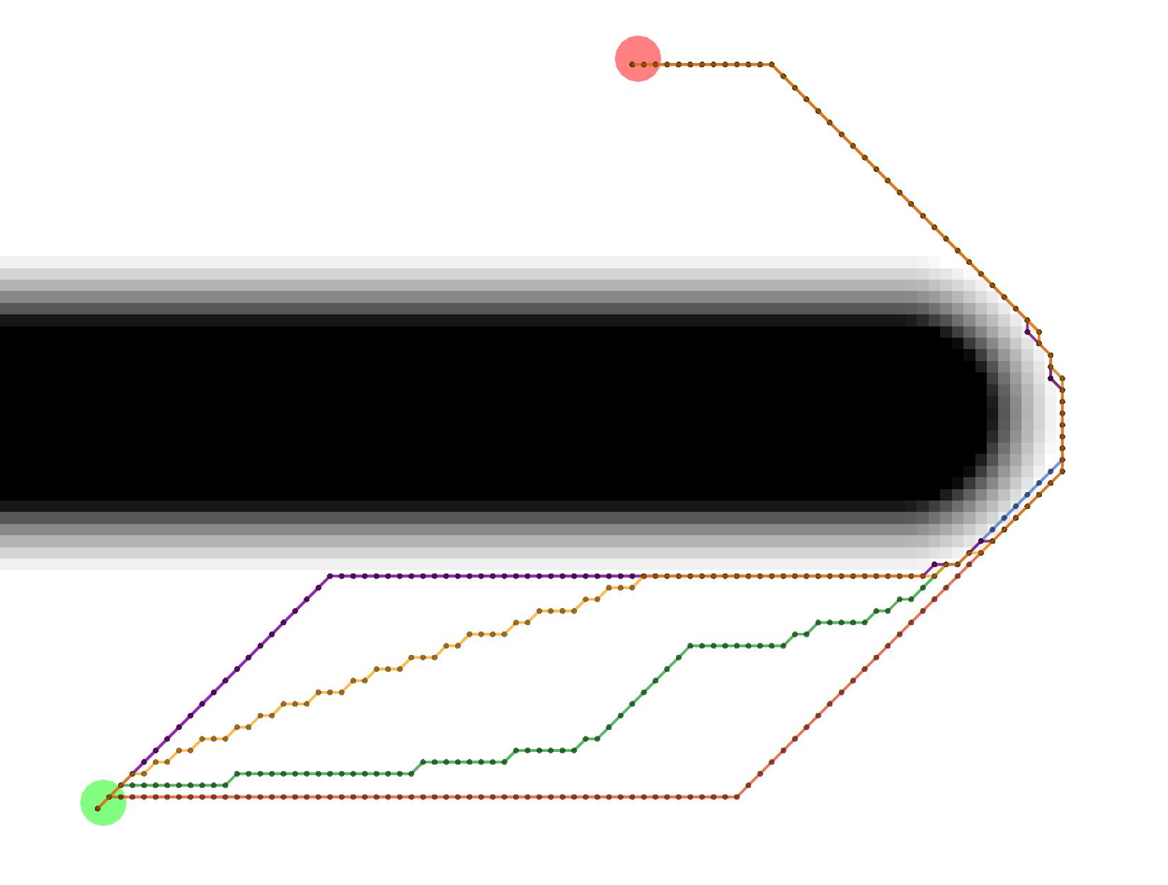 Grid paths