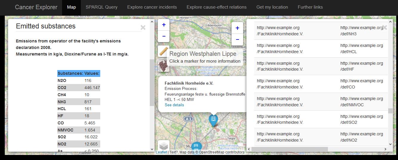 CancerExplorer application