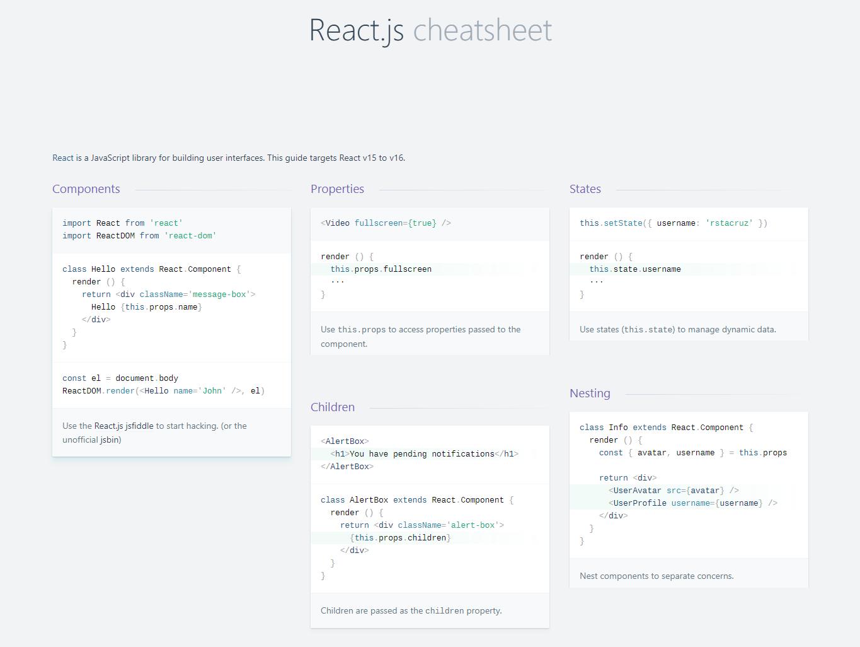 ReactJS CheatSheet