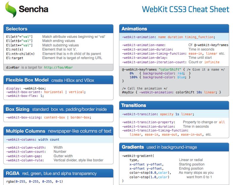 WebKit CSS3 Cheat Sheet