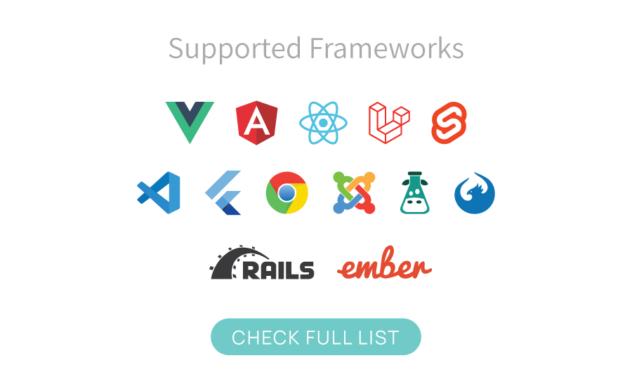 Supported Frameworks