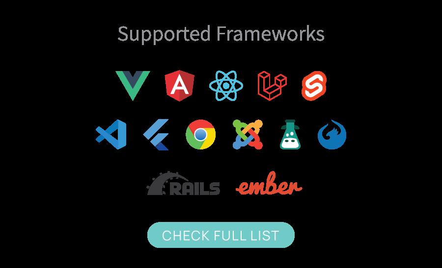 Supported Frameworks