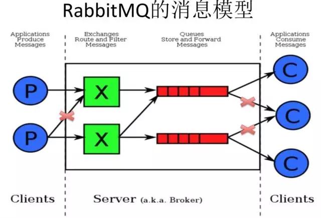 https://raw.githubusercontent.com/longfeizheng/longfeizheng.github.io/master/images/mq/mq01.png
