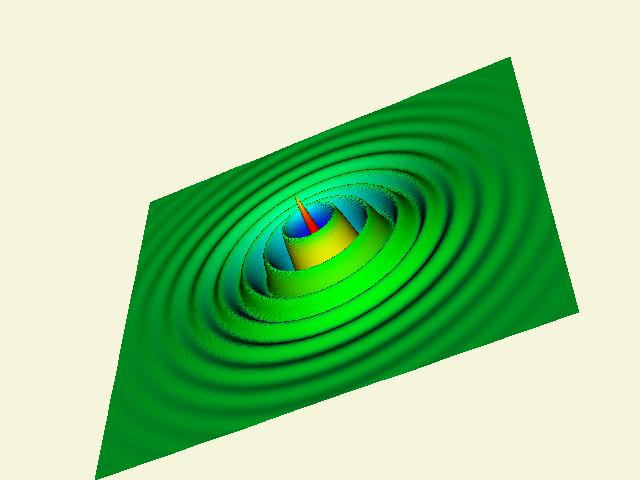 Figure 9-4a