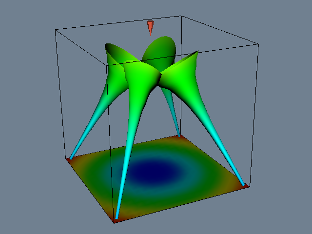 Figure 9-15