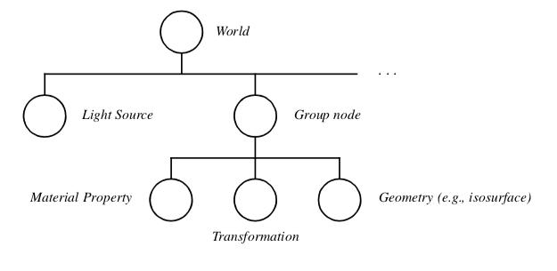 Figure11-3