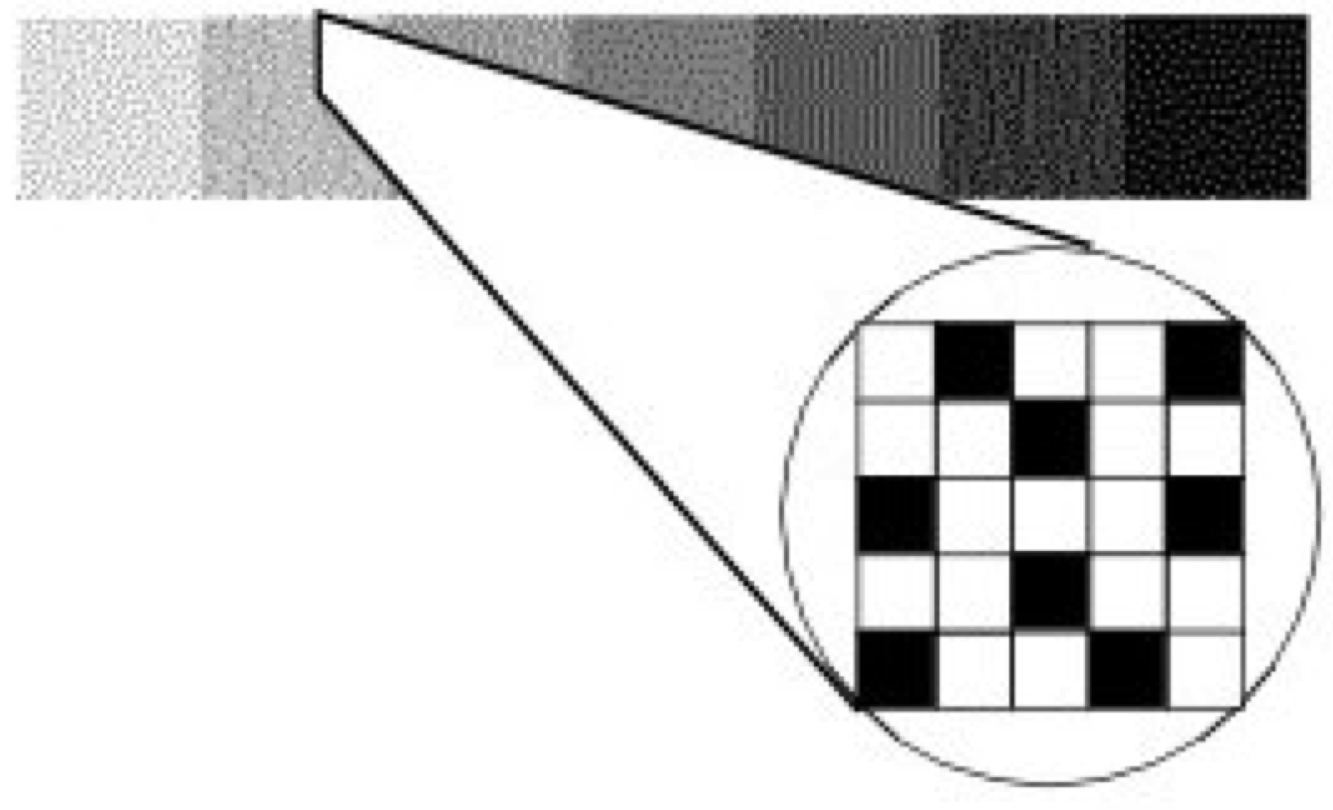 Figure 3-17