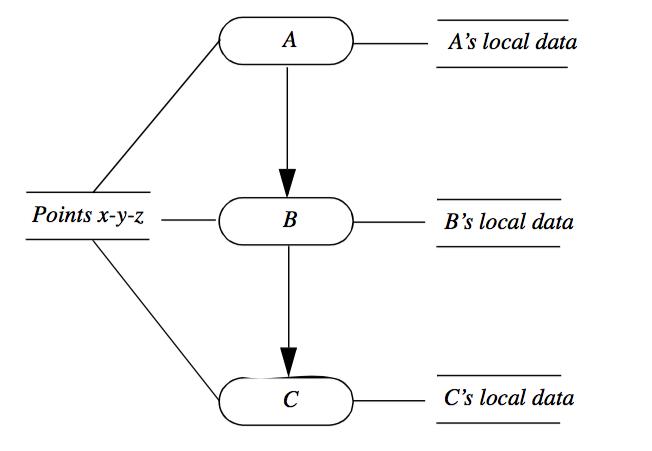 Figure4-10