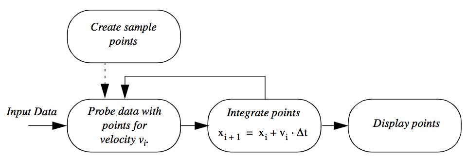 Figure4-5