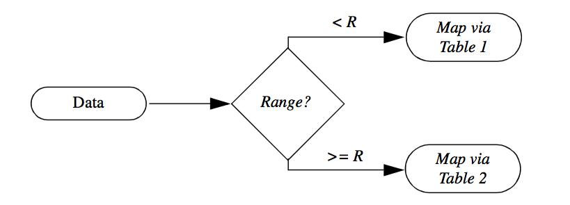 Figure4-8