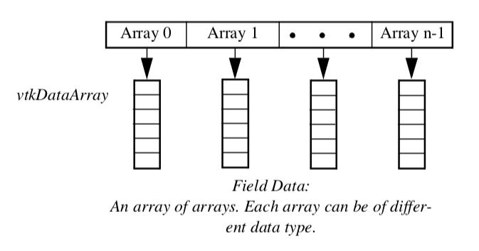 Figure5-11