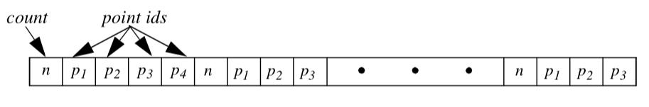 Figure5-12