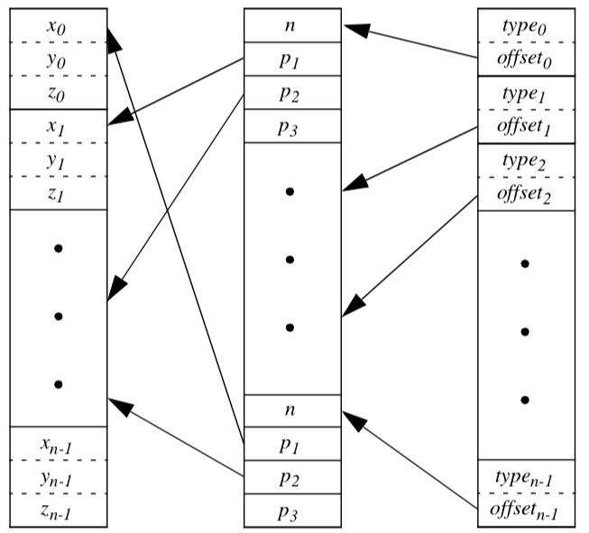 Figure5-13