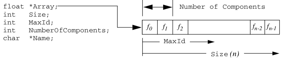 Figure5-8