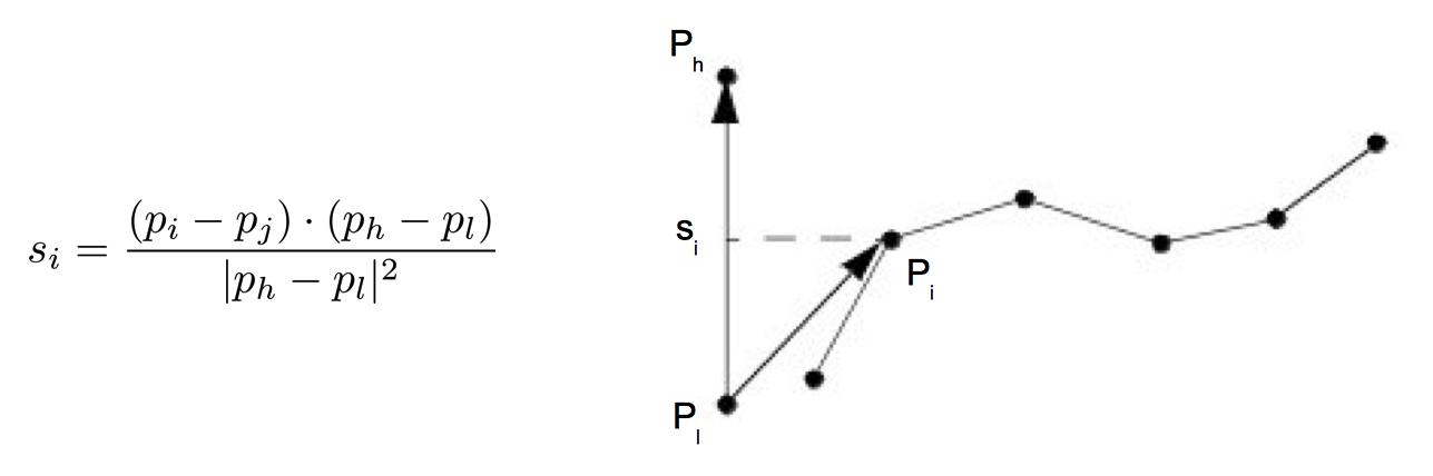 Figure6-12a