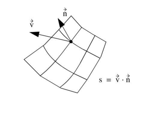 Figure6-15a