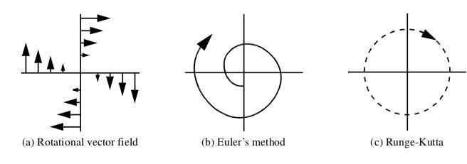 Figure6-17