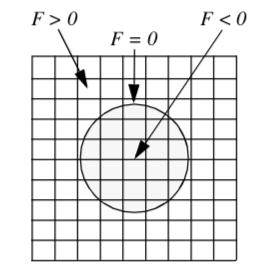 Figure6-23a