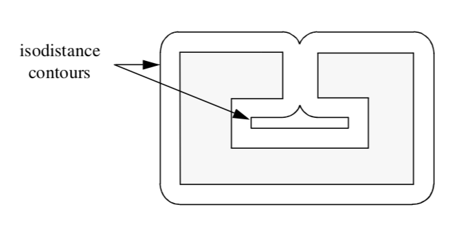 Figure6-29