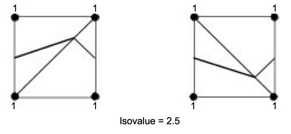 Figure6-7