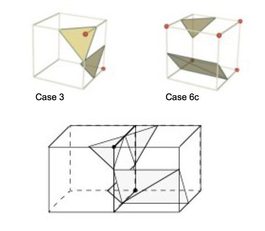 Figure6-9