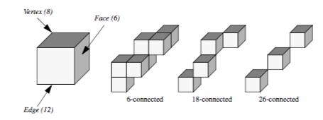 Figure7-10