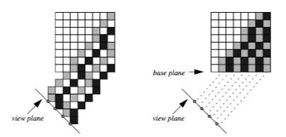 Figure7-11