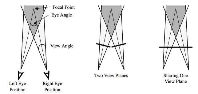 Figure7-25