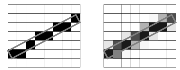 Figure7-28