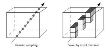 Figure7-8