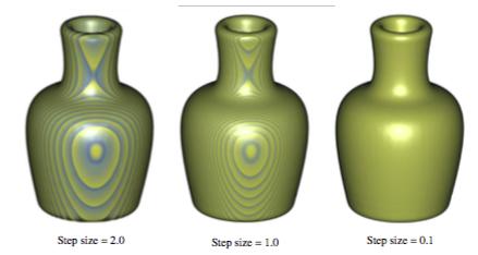 Figure7-9
